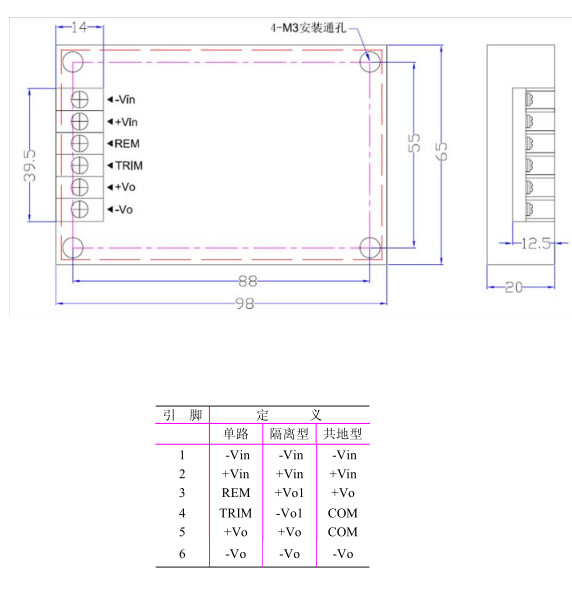 04g2/hz; 350~2000hz,-6db/倍频x,y,z方向各15min       冲击(半正弦)