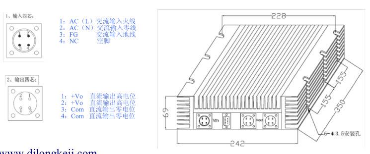 1500W DZAC-SD系列 恒流充电模块外形图